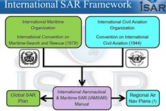4th_International_Search_Rescue_Conference_ISAR_2014_14