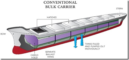 conventional_bulk_carrier