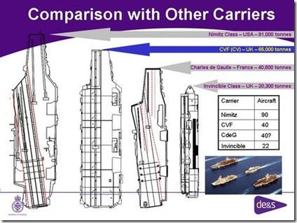 Comparison_with_other_Carriers