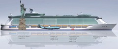 oasis_of _the_seas1