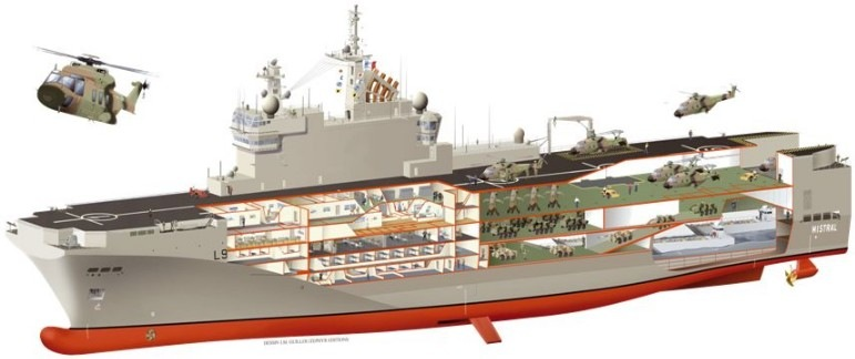 mistral class helicopter carriers. Mistral-class ship can carry