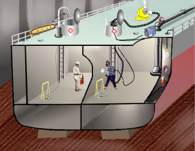 Six Easy Steps To Enter Confined Spaces In A Ship Explained