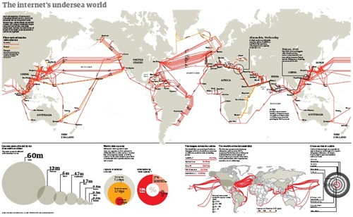 undersea_cable_map_2008
